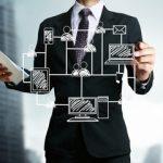 Créer un site internet  Offshore