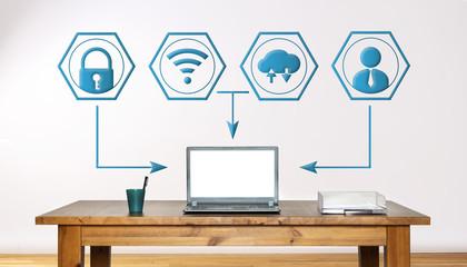Qu'est ce qu'un bureau virtuel