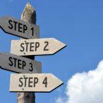 Les étapes d'une campagne de relancement
