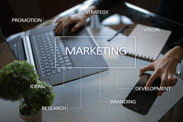 Les approches du marketing international