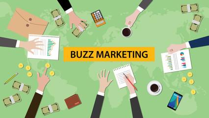 Buzz Marketing : Définition