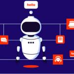 4 étapes pour transformer vos visiteurs en clients avec un chatbot